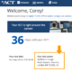 UPDATED: Where can students find their test centers?
